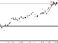 赵博文:原油市场最后的倔强,是否能迎来一跌!