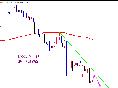 长空猎金:原油短线回撤52.3先空,黄金大跌获利1830短空
