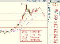 奇顺投资:2021-01-19各品种大行情走势预测