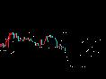 马良析金:2.23黄金上方目标继看1830