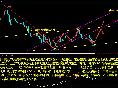 黄瑜亮:2-28周评美元如期强势反弹白银重挫将延续空头