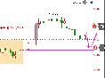 TD酒哥:4.23周五白银td/伦敦银/沪银分析及应对策略