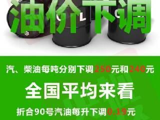 """油价调整最新消息:内油价 """"两连跌"""" 明起 加满一箱油省10元"""