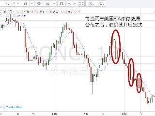 原油市场灾难远未完结 不得不看的五张图