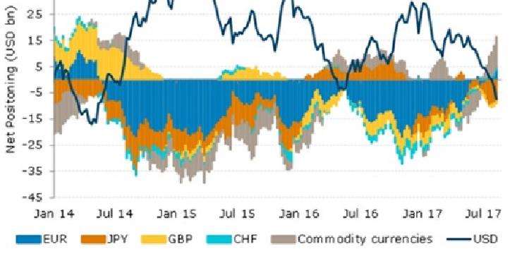澳新银行:天空才是黄金价格的极限