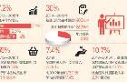 中国对世界经济增长贡献率稳居第一位
