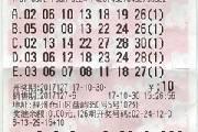 """126万大奖竟然是彩民""""偷偷""""中来的"""