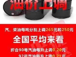 明起国内油价年内第十次上涨 加一箱油多花10.5元