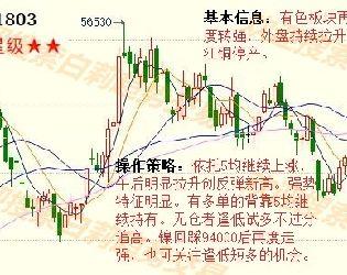12月27日最新商品期貨行情走勢分析圖