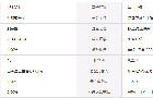 2018年3月12日富国中证军工指数分级161024基金净值查询_富国中证军工指数分级最新净值
