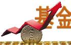 全球股市大幅调整 理性调整基金投资策略