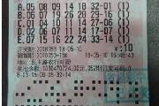遵义一彩民守号2期就中双色球708万元头奖