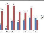 国内基金史上首次出现单月基金清盘数超过新成立基金数