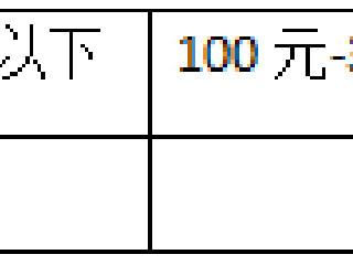 青海省城乡居民医疗保险政策梳理解读