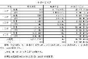 大乐透第18117期开奖:头奖8注674万 奖池64.9亿