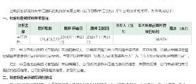 国盛金控与中江信托将对簿公堂 24亿业绩对赌出大事