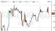 市场交投持续清淡 对银价影响有限