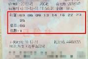 """辽宁681万双色球得主现身传授""""心仪""""投注技巧"""