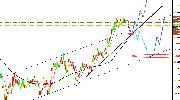 黄金走势继续调整弱势延续 短时间内可能向上冲击