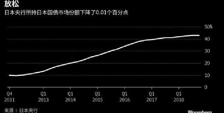 海外风险或令宽松延续 日元下行风险加剧