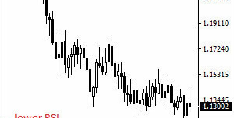 欧元未来一周料难恢复元气