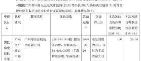 国投泰康信托申请冻结粤泰股份 因未能全额还款