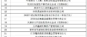 关于失联私募机构最新情况及公示第三十四批疑似失联私募机构的公告