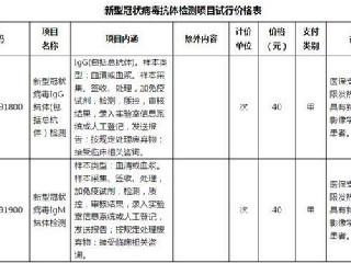 浙江省关于明确新型冠状病毒抗体检测项目有关事项的通知