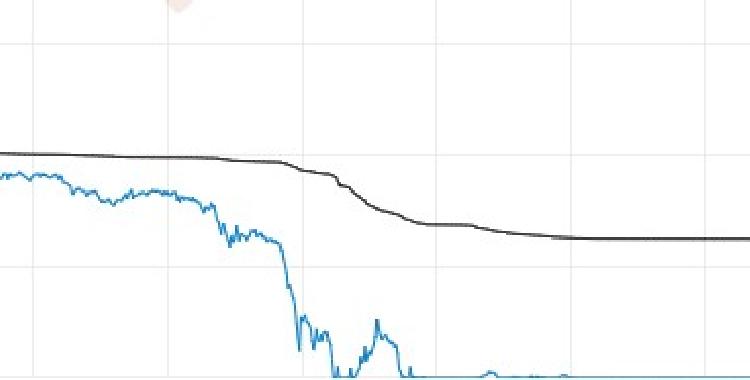 黄金TD今日走势如何?今日黄金T+D价格多少?(8月12日)