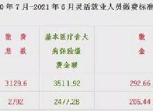 湖南省社保个人账户_社保专栏_社会保险-金投保险网-金投网