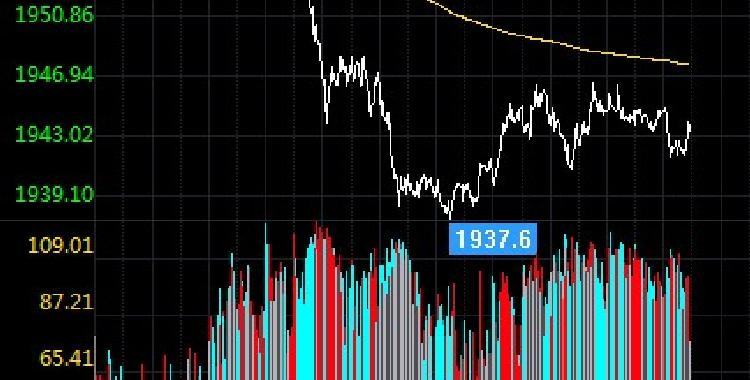 美元走升创一周新高 伦敦金呈现三角收敛