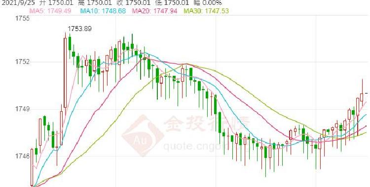 避险情绪重返市场 下周黄金行情预测