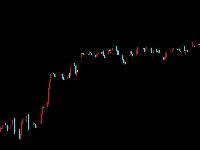 马良析金:原油现价操作建议